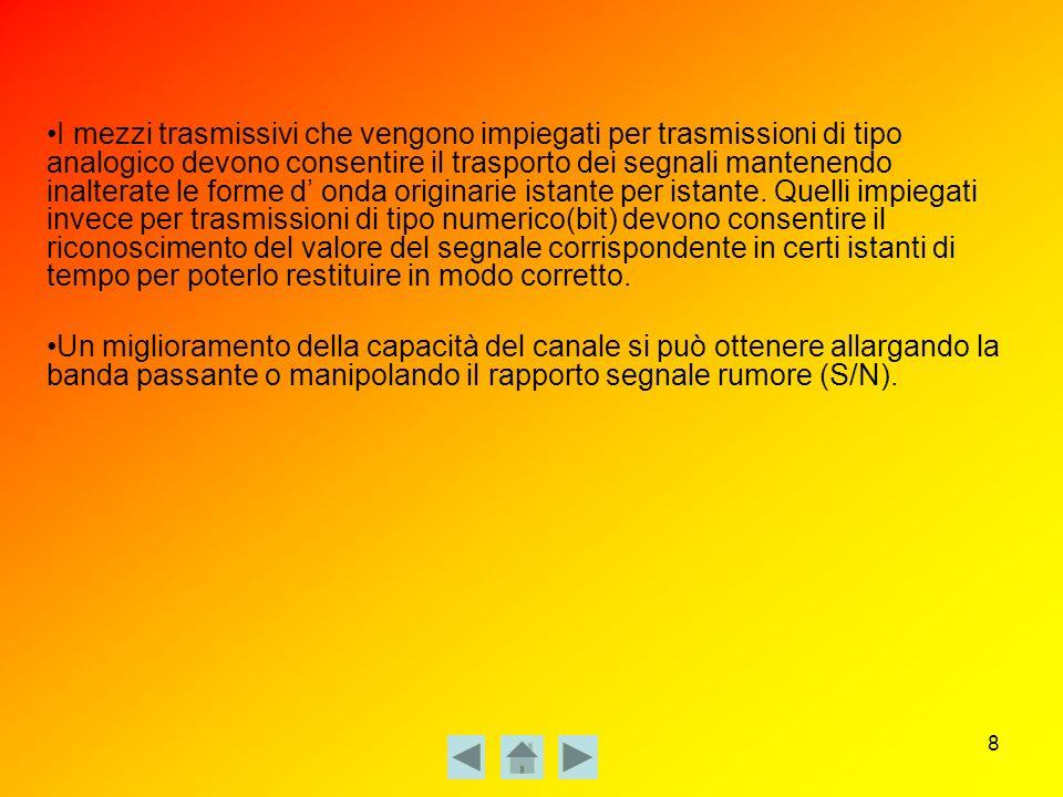9 Il mezzo trasmissivo non è altro che il mezzo lungo il quale si propagano i segnali da una località allaltra cioè consentono il trasferimento dellinformazione.