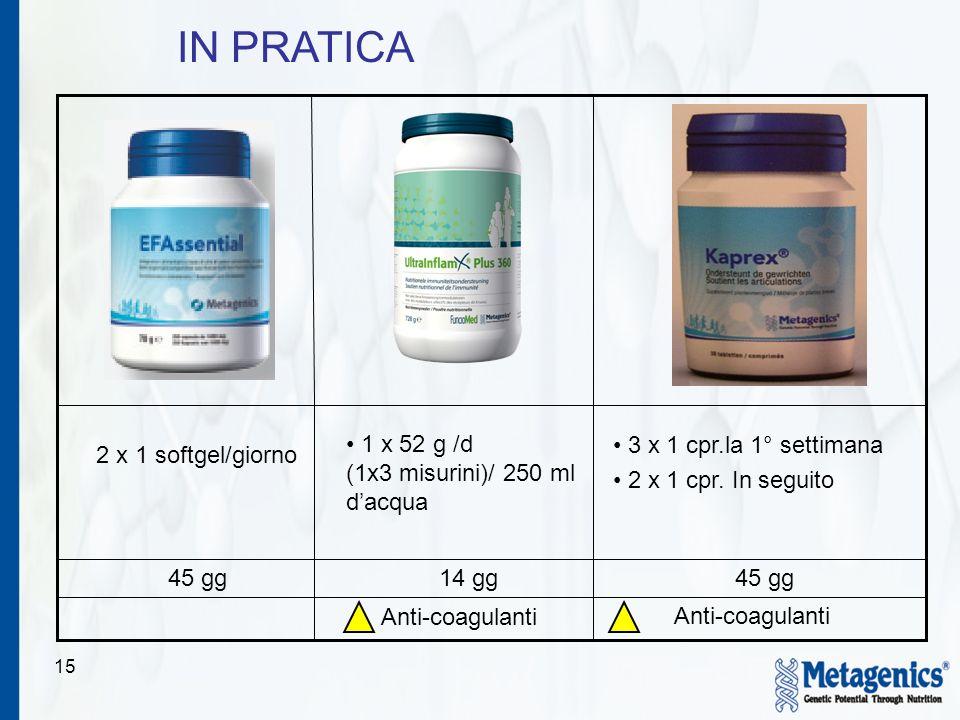 15 Anti-coagulanti 14 gg 1 x 52 g /d (1x3 misurini)/ 250 ml dacqua 3 x 1 cpr.la 1° settimana 2 x 1 cpr. In seguito 2 x 1 softgel/giorno 45 gg IN PRATI
