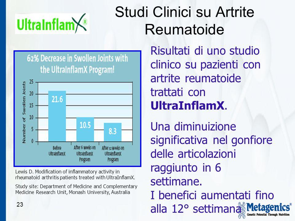 23 Studi Clinici su Artrite Reumatoide Risultati di uno studio clinico su pazienti con artrite reumatoide trattati con UltraInflamX. Una diminuizione
