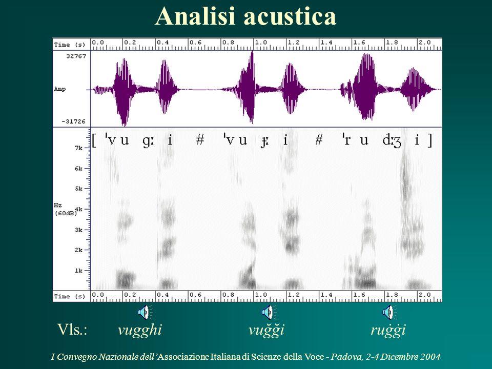 I Convegno Nazionale dellAssociazione Italiana di Scienze della Voce - Padova, 2-4 Dicembre 2004 Analisi acustica: esempi classici Hgr.