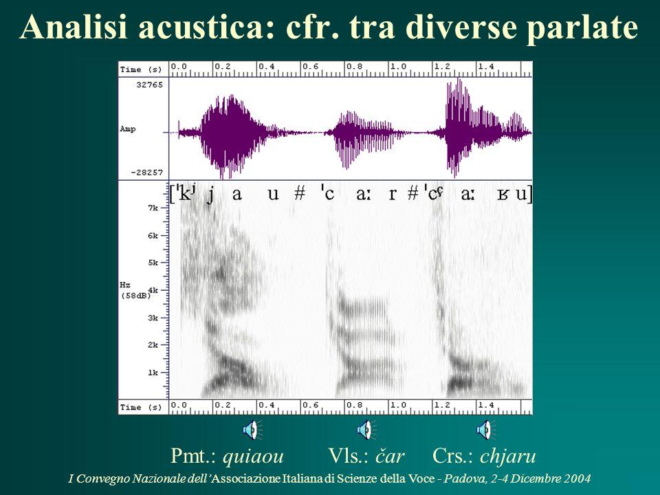 I Convegno Nazionale dellAssociazione Italiana di Scienze della Voce - Padova, 2-4 Dicembre 2004 Analisi acustica Vls.: vugghi vuğği ruġġi