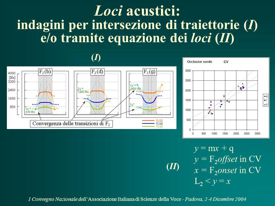 I Convegno Nazionale dellAssociazione Italiana di Scienze della Voce - Padova, 2-4 Dicembre 2004 Analisi acustica: cfr.