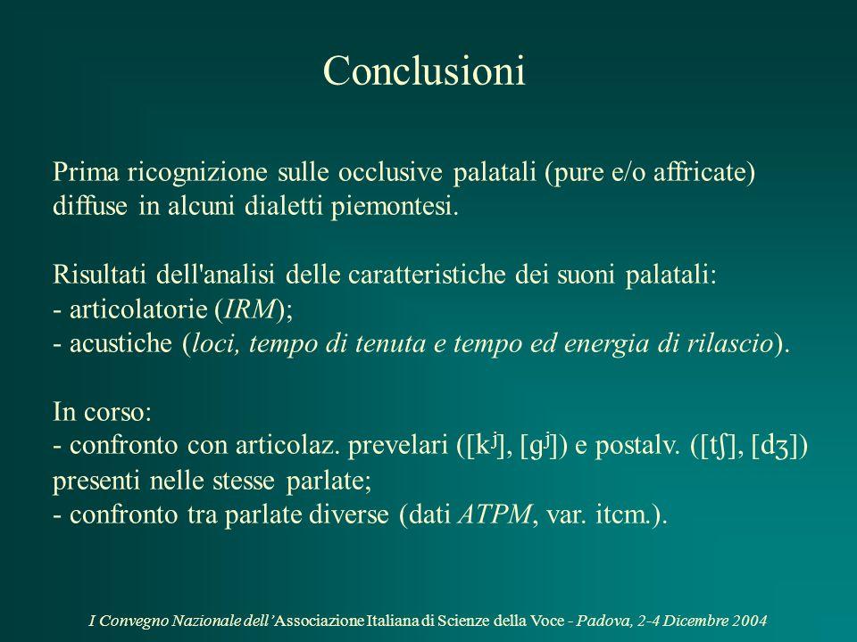 I Convegno Nazionale dellAssociazione Italiana di Scienze della Voce - Padova, 2-4 Dicembre 2004 Loci acustici Art. postalveolari 1700 - 1900 Hz (cfr.