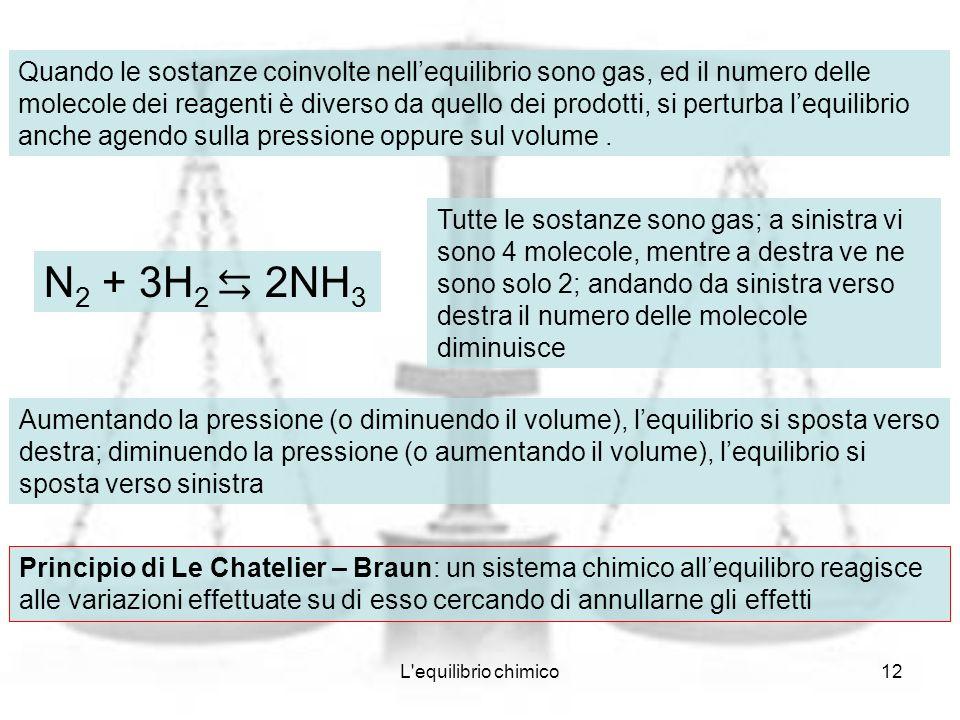 L'equilibrio chimico12 Quando le sostanze coinvolte nellequilibrio sono gas, ed il numero delle molecole dei reagenti è diverso da quello dei prodotti