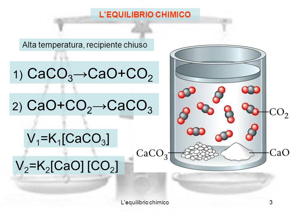 L equilibrio chimico4 La concentrazione del reagente diminuisce nel tempo V 1 diminuisce nel tempo La concentrazione dei prodotti cresce nel tempo V 2 cresce nel tempo Quando V 1 =V 2 il sistema raggiunge lequilibrio Equilibrio dinamico: le due reazioni non si fermano, ma continuano ad avvenire assieme alla stessa velocità La concentrazione dei prodotti e dei reagenti rimane costante nel tempo