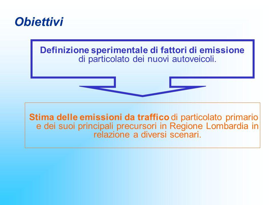 Obiettivi Definizione sperimentale di fattori di emissione di particolato dei nuovi autoveicoli. Stima delle emissioni da traffico di particolato prim