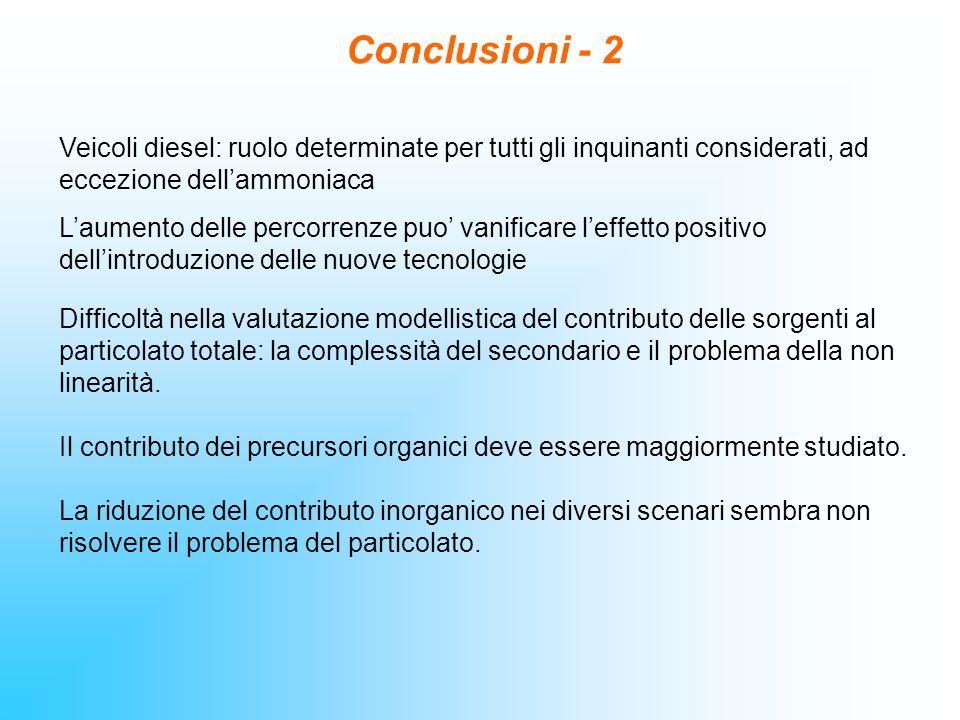 Difficoltà nella valutazione modellistica del contributo delle sorgenti al particolato totale: la complessità del secondario e il problema della non l