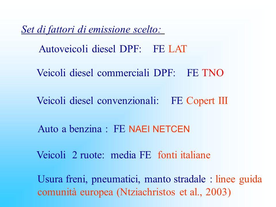 Set di fattori di emissione scelto: Veicoli diesel convenzionali: FE Copert III Auto a benzina : FE NAEI NETCEN Veicoli 2 ruote: media FE fonti italia