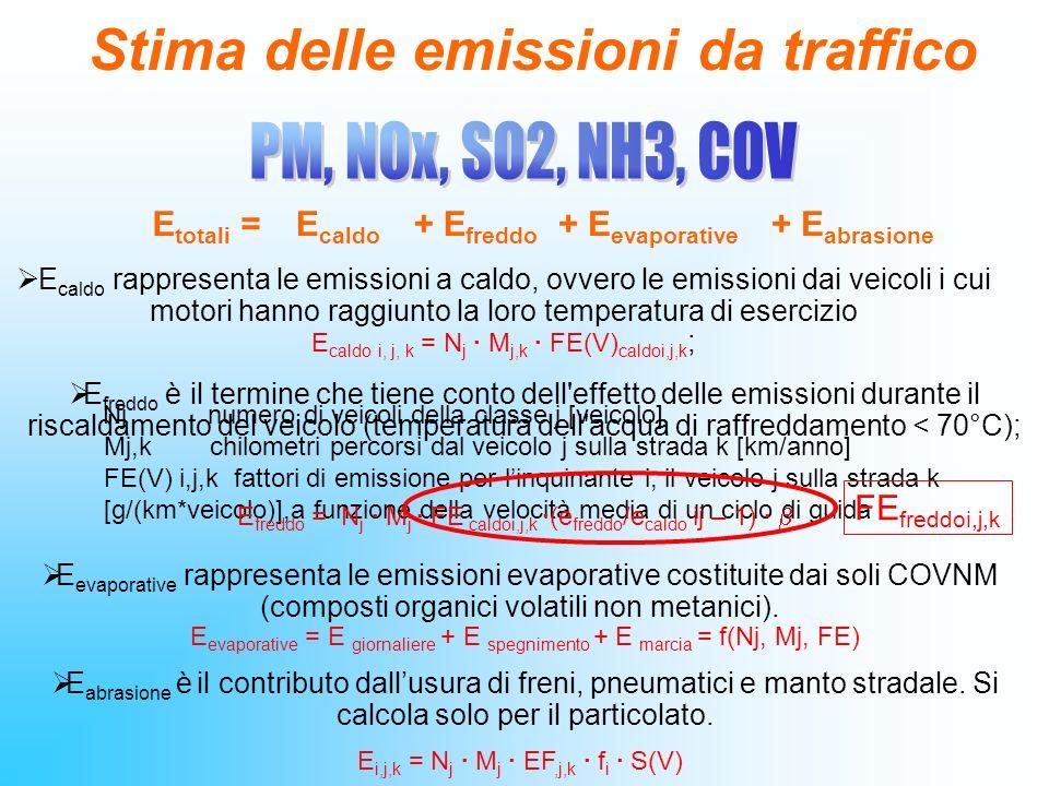 Emissioni da traffico Bilancio dei combustibili C c = ij FC ij · NV ij · P ij VendutoStimato con la metodologia Tipo di strada i Tipo di veicolo j C c = ij FC ij NV i P FP j FS ii Numero veicoli Fattori di emissione Percorrenze Bollettino petrolifero Vendite di combustibile [t anno -1 ] FC – fattore di consumo [g km -1 ] Percorrenze [km anno -1 ]