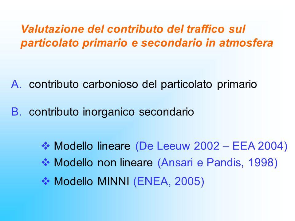 Valutazione del contributo del traffico sul particolato primario e secondario in atmosfera A. contributo carbonioso del particolato primario B. contri