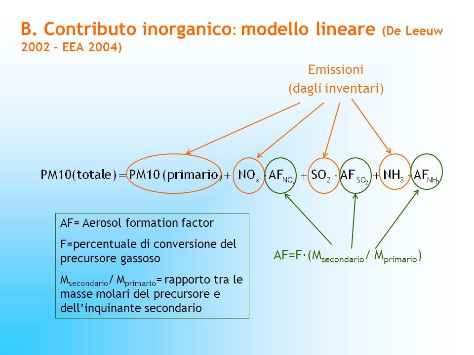 B. Contributo inorganico : modello lineare (De Leeuw 2002 – EEA 2004) Emissioni (dagli inventari) AF=F·(M secondario / M primario ) AF= Aerosol format