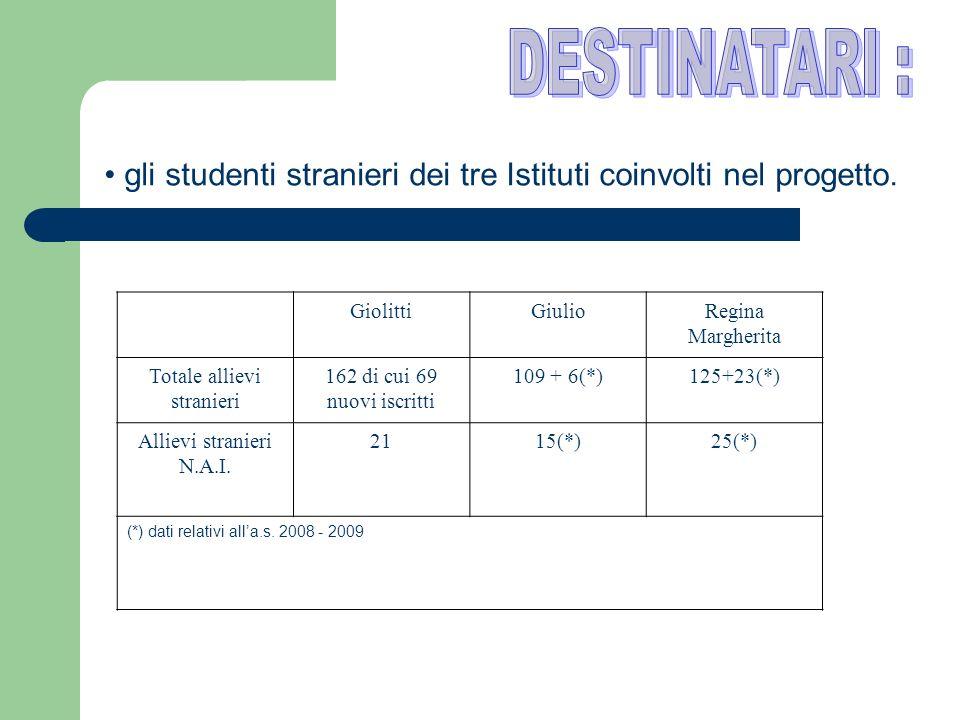 gli studenti stranieri dei tre Istituti coinvolti nel progetto. GiolittiGiulioRegina Margherita Totale allievi stranieri 162 di cui 69 nuovi iscritti