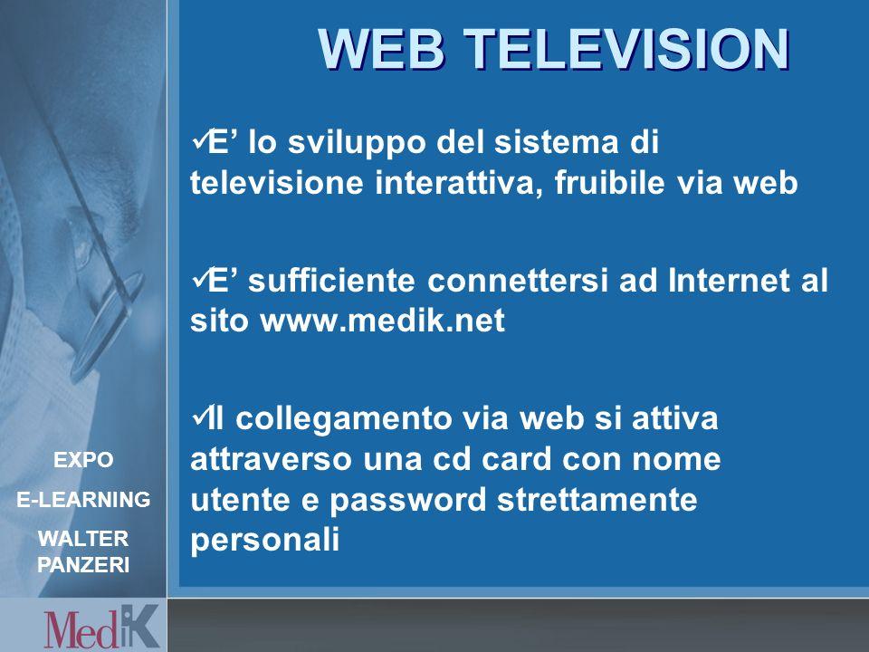 WEB TELEVISION E lo sviluppo del sistema di televisione interattiva, fruibile via web E sufficiente connettersi ad Internet al sito www.medik.net Il collegamento via web si attiva attraverso una cd card con nome utente e password strettamente personali EXPO E-LEARNING WALTER PANZERI