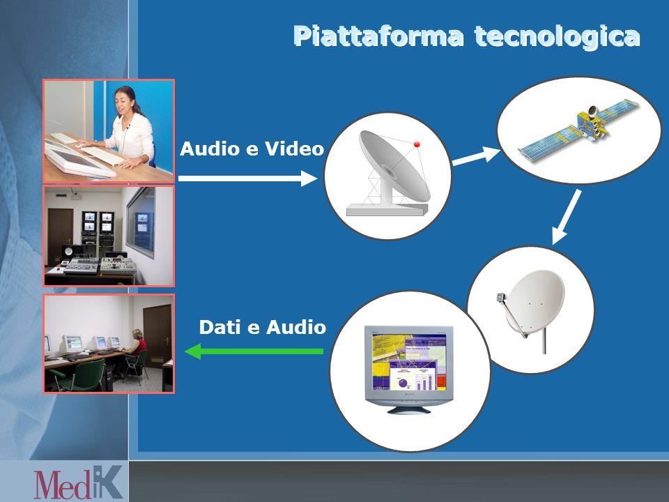 La modalità di ricezione Aula virtuale(CCU) EXPO E-LEARNING WALTER PANZERI