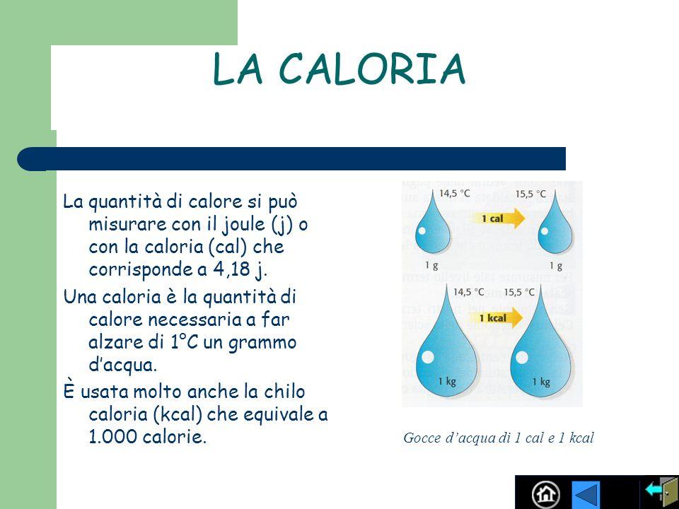 LA CALORIA La quantità di calore si può misurare con il joule (j) o con la caloria (cal) che corrisponde a 4,18 j. Una caloria è la quantità di calore