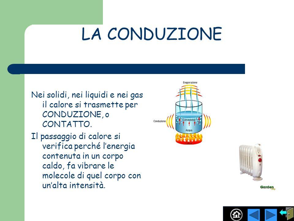 LA CONDUZIONE Nei solidi, nei liquidi e nei gas il calore si trasmette per CONDUZIONE, o CONTATTO. Il passaggio di calore si verifica perché lenergia