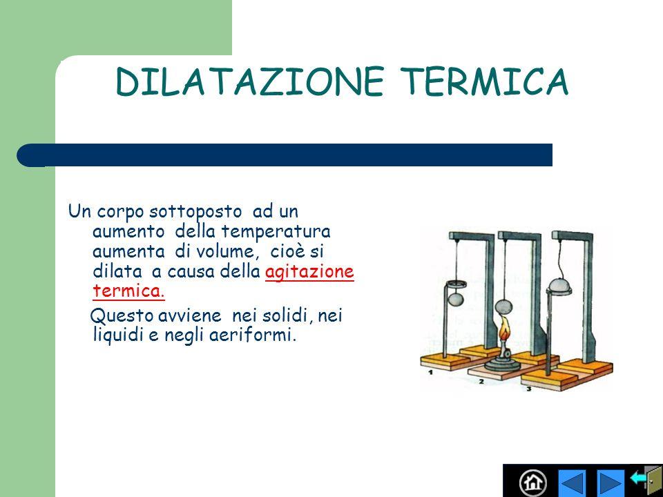DILATAZIONE TERMICA Un corpo sottoposto ad un aumento della temperatura aumenta di volume, cioè si dilata a causa della agitazione termica.agitazione