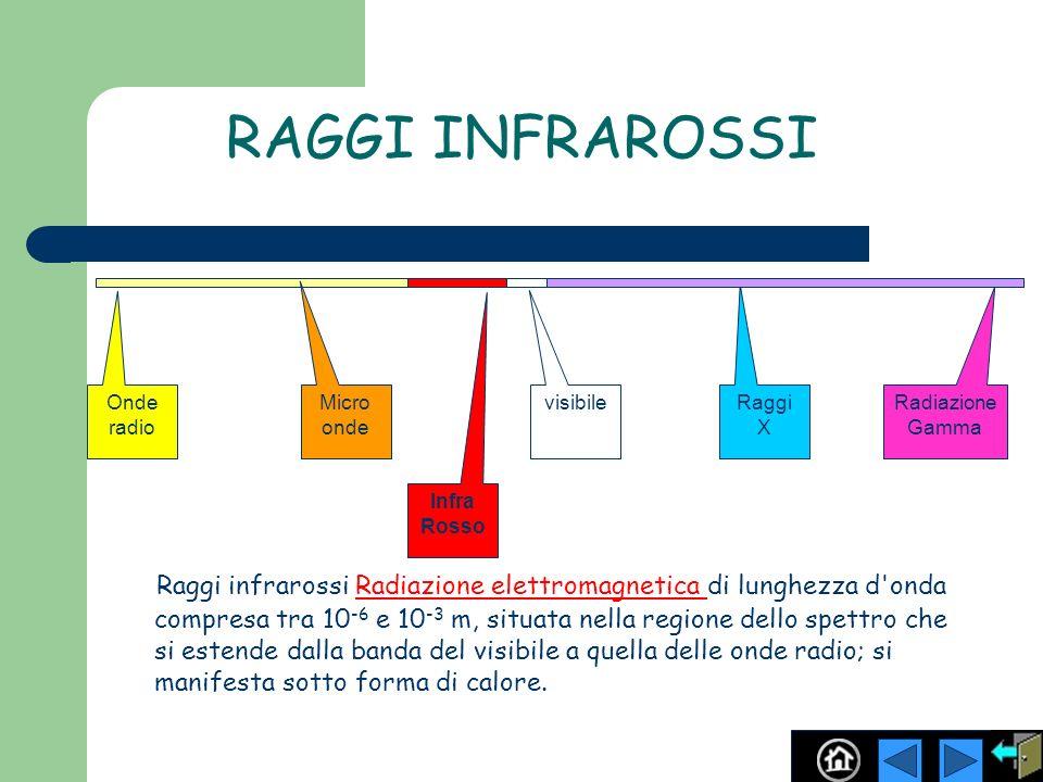 RAGGI INFRAROSSI Raggi infrarossi Radiazione elettromagnetica di lunghezza d'onda compresa tra 10 -6 e 10 -3 m, situata nella regione dello spettro ch