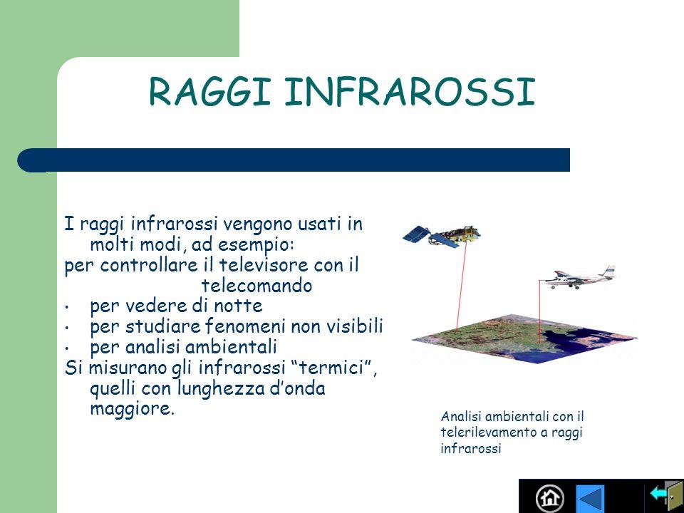 I raggi infrarossi vengono usati in molti modi, ad esempio: per controllare il televisore con il telecomando per vedere di notte per studiare fenomeni