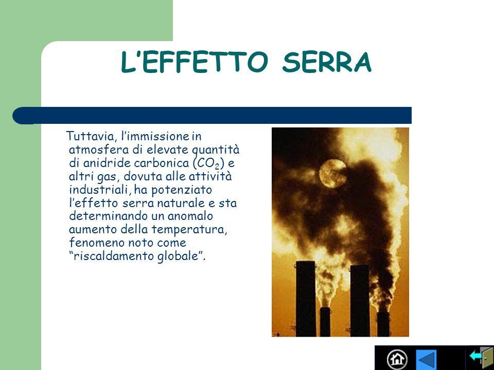 Tuttavia, limmissione in atmosfera di elevate quantità di anidride carbonica (CO 2 ) e altri gas, dovuta alle attività industriali, ha potenziato leff