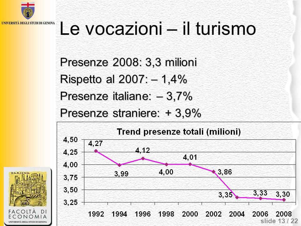 slide 13 / 22 Le vocazioni – il turismo Presenze 2008: 3,3 milioni Rispetto al 2007: – 1,4% Presenze italiane: – 3,7% Presenze straniere: + 3,9%