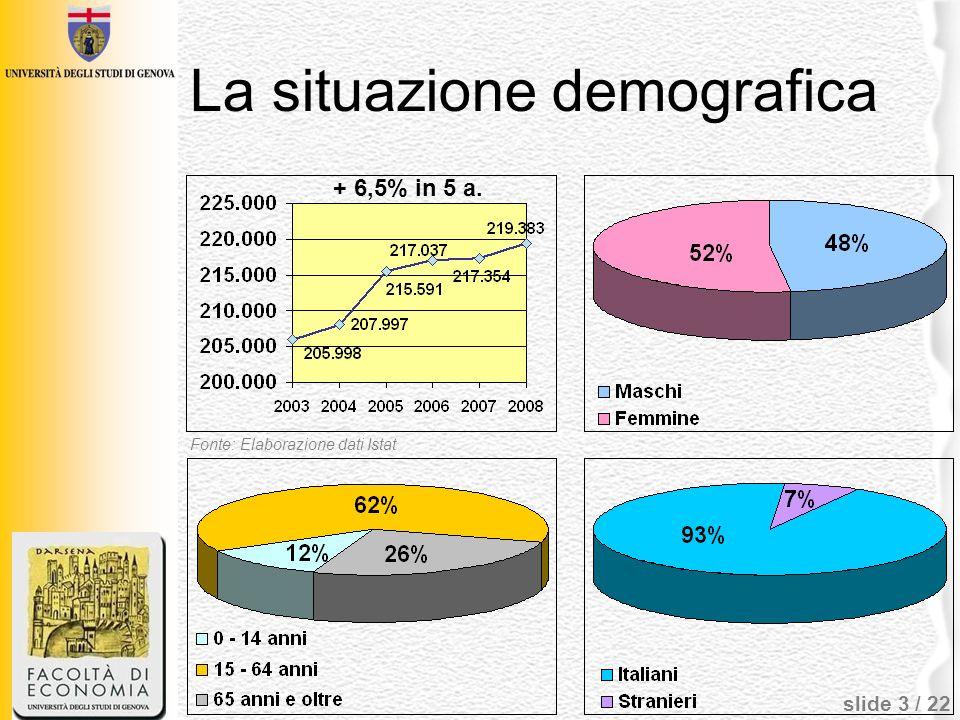 slide 14 / 22 Le vocazioni – lagricoltura 6% VA provinciale (da 3 a 4 volte quello regionale e nazionale) Prodotto lordo vendibile 2008 = 343 M 85% settore florovivaistico 5% settore olivicolo 5% settore olivicolo Produzione olivicola ha in pdz: 6.460Florovivaistico (risposte delle imprese) Fatturato+28%–30% Volumi attività +23%–32% Occupazione+5%–28% Investimenti+25%–25% Previsione+19%–31% Fonte: Indagine CCIAA Imperia Fonte: dati Unioncamere