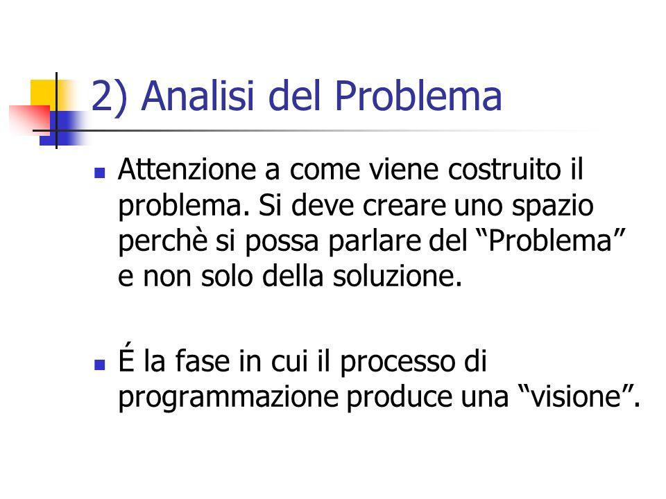 2) Analisi del Problema Attenzione a come viene costruito il problema. Si deve creare uno spazio perchè si possa parlare del Problema e non solo della
