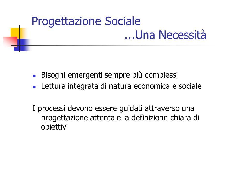 Progettazione Sociale...Una Necessità Bisogni emergenti sempre più complessi Lettura integrata di natura economica e sociale I processi devono essere
