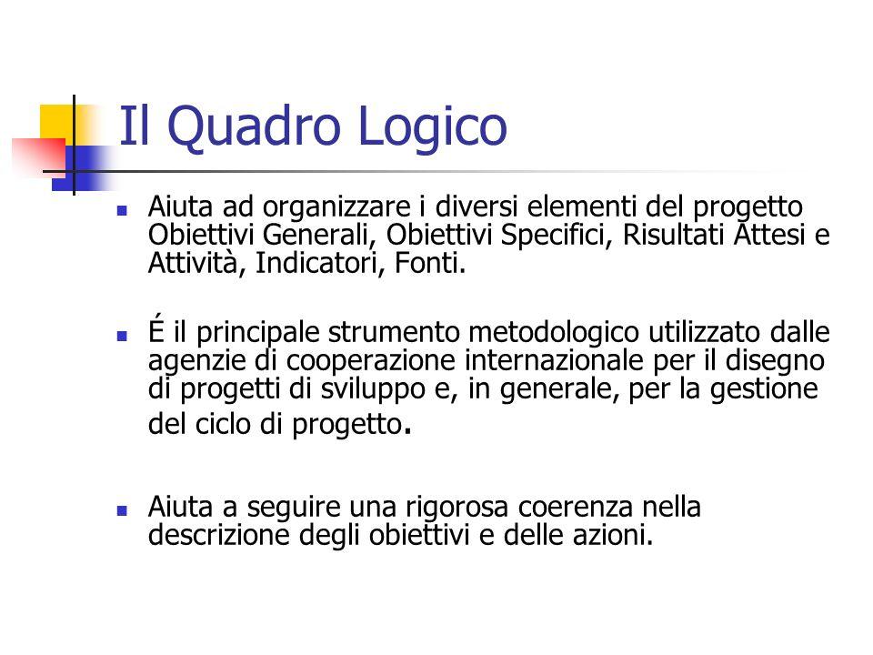 Il Quadro Logico Aiuta ad organizzare i diversi elementi del progetto Obiettivi Generali, Obiettivi Specifici, Risultati Attesi e Attività, Indicatori