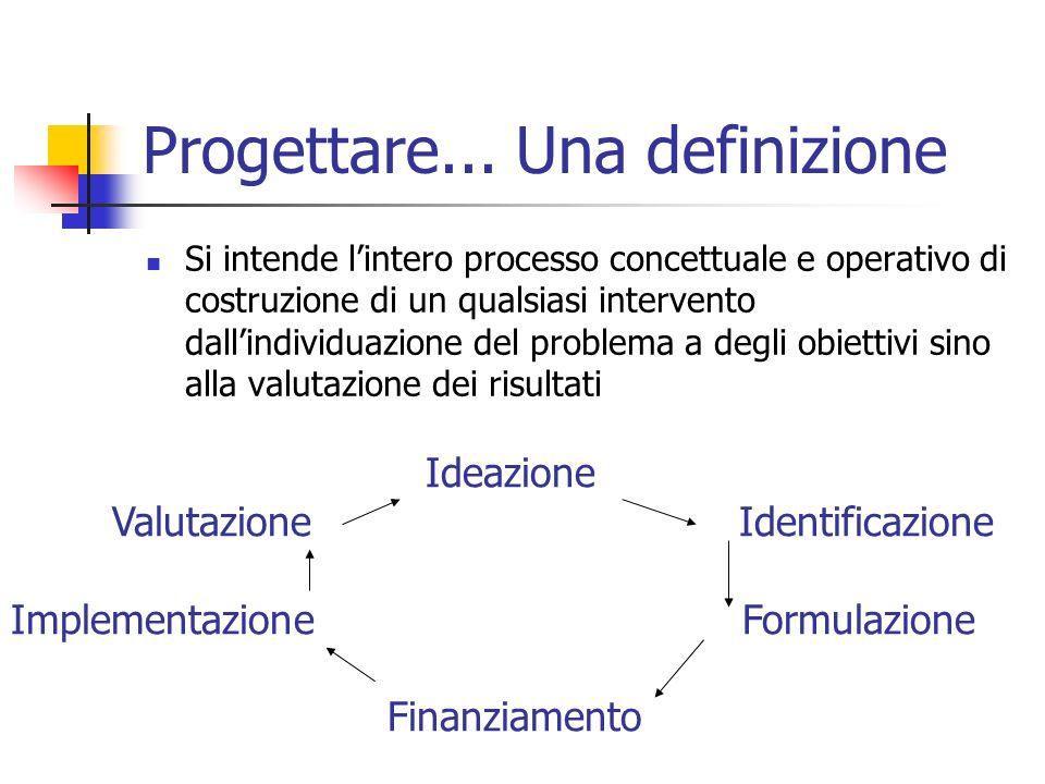 Progettare... Una definizione Si intende lintero processo concettuale e operativo di costruzione di un qualsiasi intervento dallindividuazione del pro