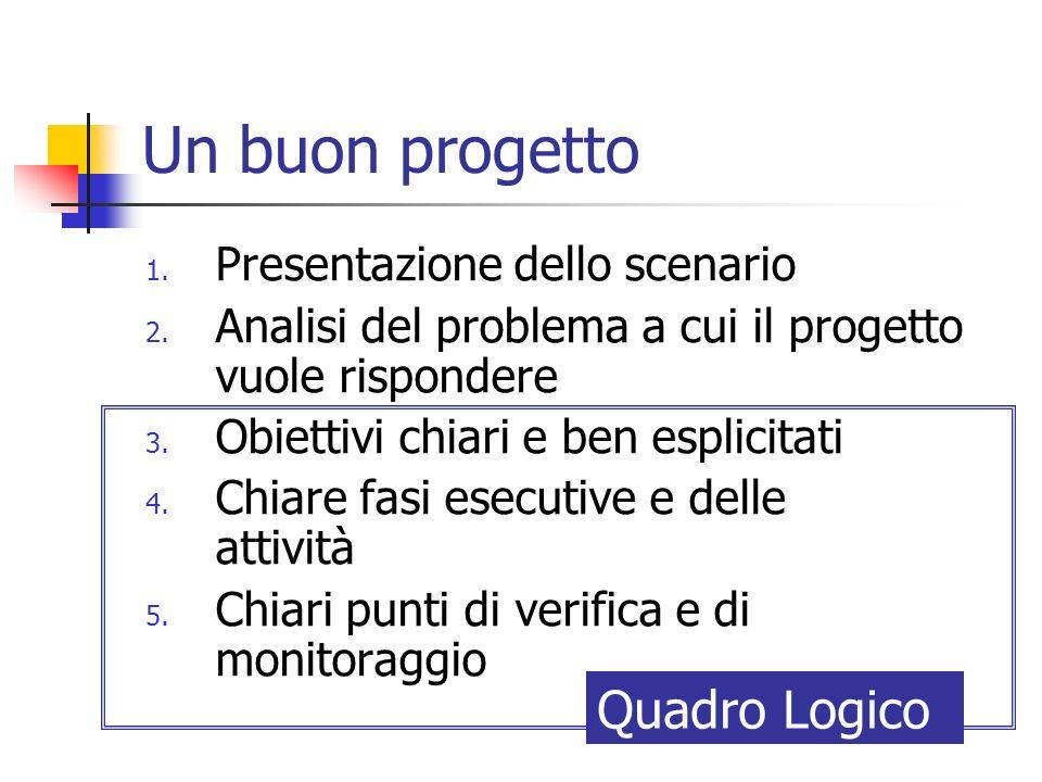 Un buon progetto 1. Presentazione dello scenario 2. Analisi del problema a cui il progetto vuole rispondere 3. Obiettivi chiari e ben esplicitati 4. C
