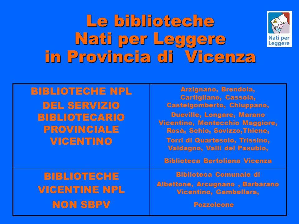 Le biblioteche Nati per Leggere in Provincia di Vicenza BIBLIOTECHE NPL DEL SERVIZIO BIBLIOTECARIO PROVINCIALE VICENTINO Arzignano, Brendola, Cartigliano, Cassola, Castelgomberto, Chiuppano, Dueville, Longare, Marano Vicentino, Montecchio Maggiore, Rosà, Schio, Sovizzo,Thiene, Torri di Quartesolo, Trissino, Valdagno, Valli del Pasubio, Biblioteca Bertoliana Vicenza BIBLIOTECHE VICENTINE NPL NON SBPV Biblioteca Comunale di Albettone, Arcugnano, Barbarano Vicentino, Gambellara, Pozzoleone