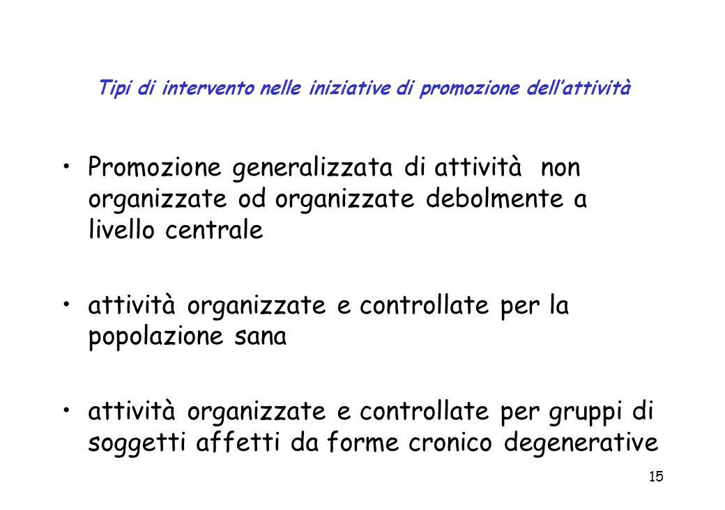 15 Tipi di intervento nelle iniziative di promozione dellattività Promozione generalizzata di attività non organizzate od organizzate debolmente a liv