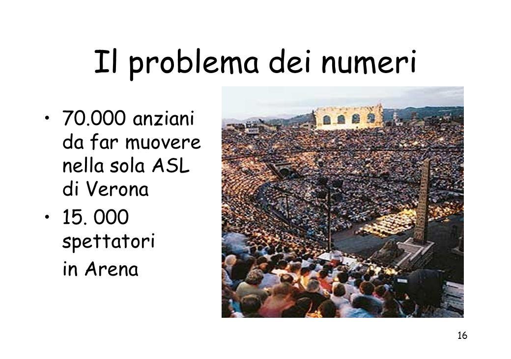 16 Il problema dei numeri 70.000 anziani da far muovere nella sola ASL di Verona 15. 000 spettatori in Arena