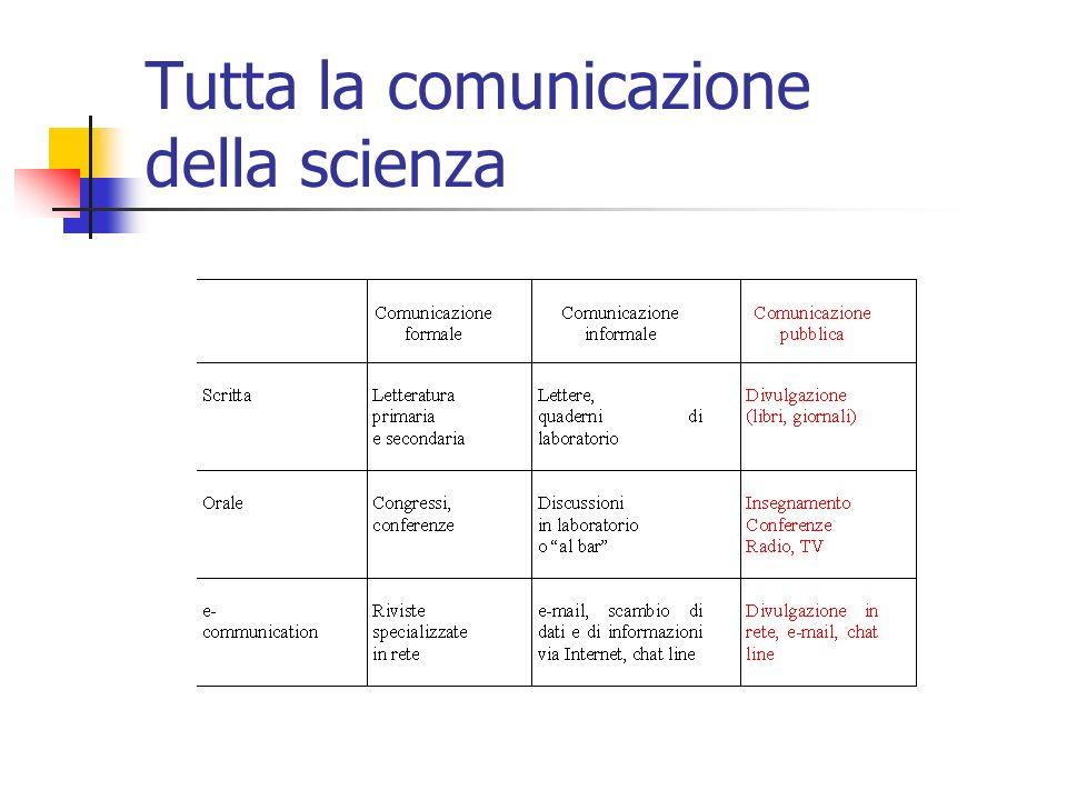 La scienza sui media (un esempio: anno 2002 in Italia) Tabella 5.