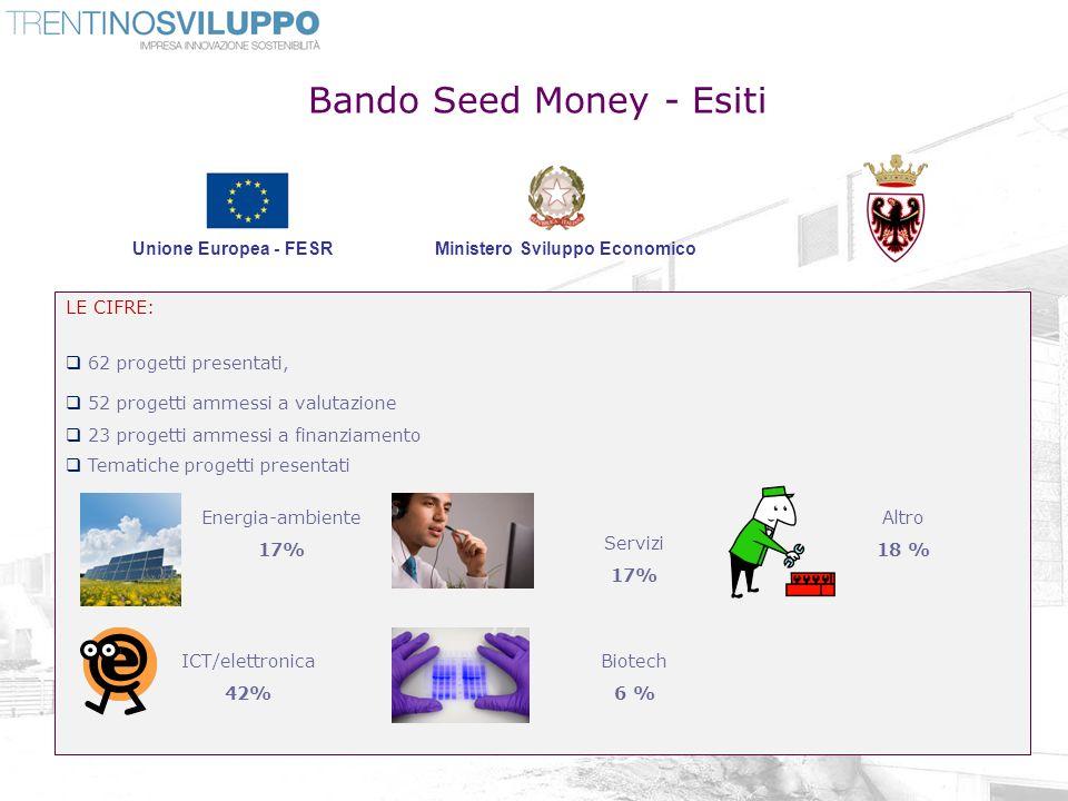 Bando Seed Money - Esiti LE CIFRE: 62 progetti presentati, 52 progetti ammessi a valutazione 23 progetti ammessi a finanziamento Tematiche progetti pr