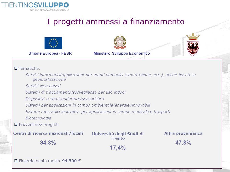 I progetti ammessi a finanziamento Tematiche: Servizi informatici/applicazioni per utenti nomadici (smart phone, ecc.), anche basati su geolocalizzazi