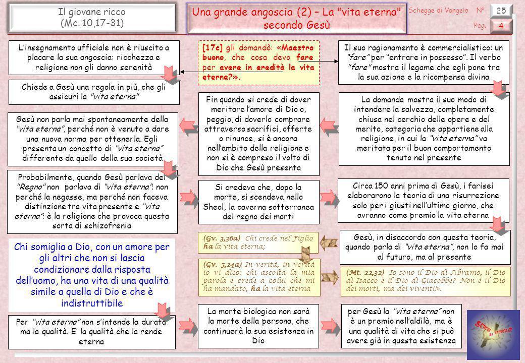In modo sorprendente, ma di grande importanza, Gesù afferma che per avere la vita eterna bisogna osservare i comandamenti, ma elimina la prima tavola 25 Il giovane ricco (Mc.