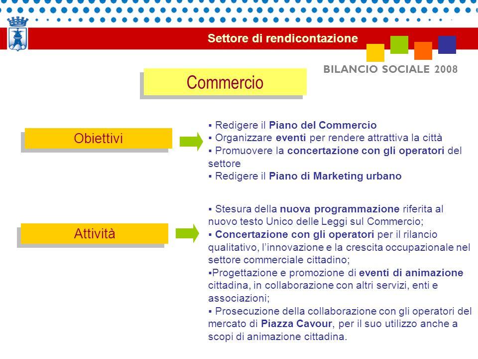 BILANCIO SOCIALE 2008 Commercio Obiettivi Attività Redigere il Piano del Commercio Organizzare eventi per rendere attrattiva la città Promuovere la co