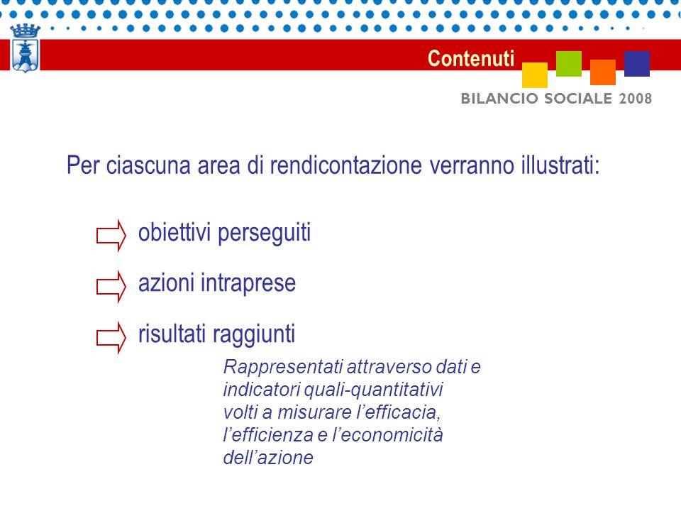 BILANCIO SOCIALE 2008 Per ciascuna area di rendicontazione verranno illustrati: Contenuti obiettivi perseguiti azioni intraprese risultati raggiunti R