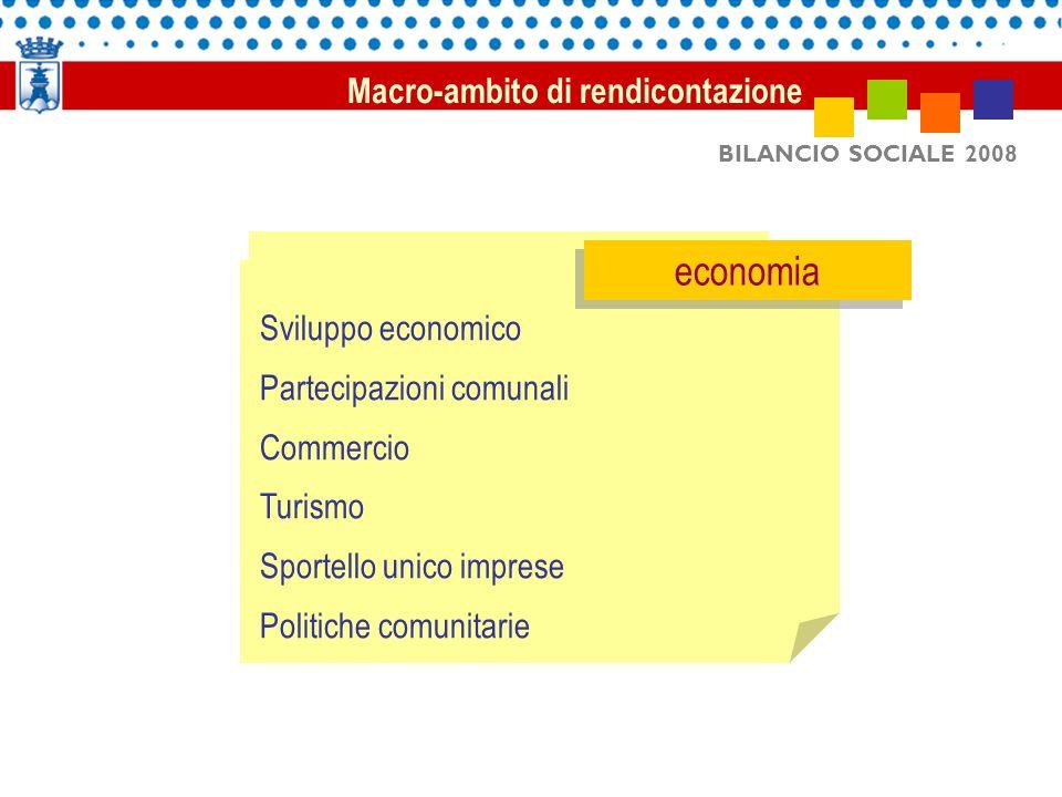 BILANCIO SOCIALE 2008 Sviluppo economico Partecipazioni comunali Commercio Turismo Sportello unico imprese Politiche comunitarie economia Macro-ambito