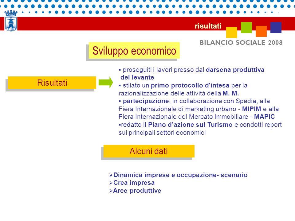 BILANCIO SOCIALE 2008 risultati Risultati proseguiti i lavori presso dal darsena produttiva del levante stilato un primo protocollo d'intesa per la ra