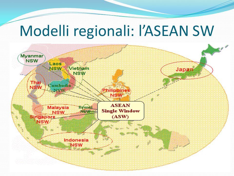 Modelli regionali: lASEAN SW