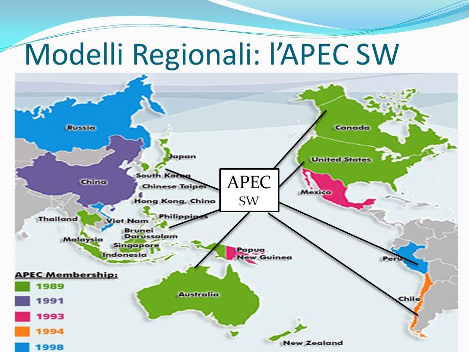 Modelli Regionali: lAPEC SW APEC SW
