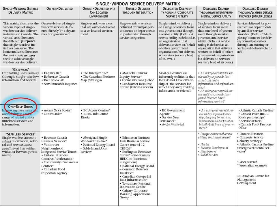 Germania: sistema ZAPP