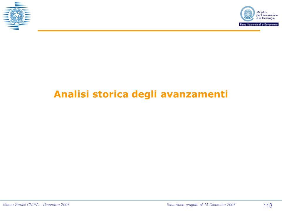 113 Marco Gentili CNIPA – Dicembre 2007Situazione progetti al 14 Dicembre 2007 Analisi storica degli avanzamenti