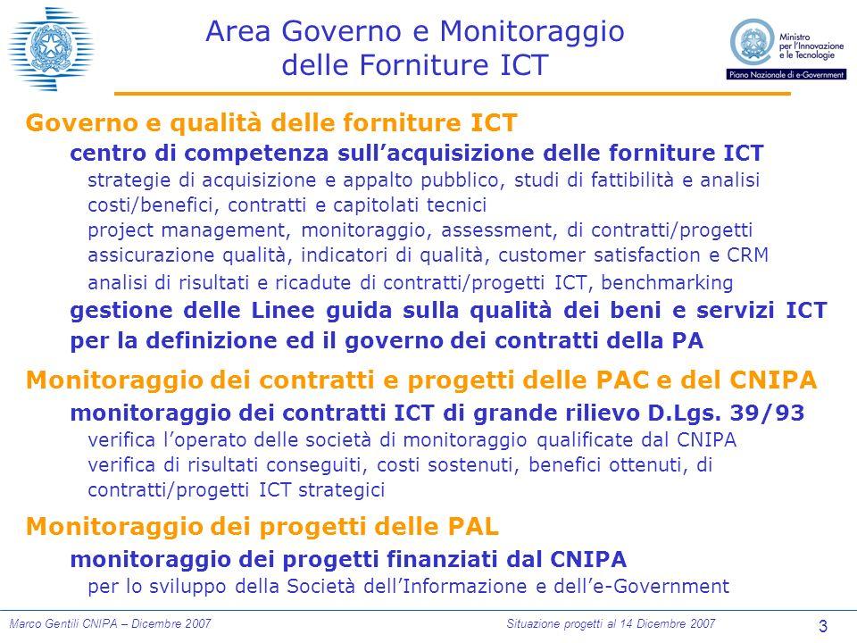 14 Marco Gentili CNIPA – Dicembre 2007Situazione progetti al 14 Dicembre 2007 MONITORAGGIO Storico dei cofinanziamenti autorizzati Il 30% del cofinanziamento totale è stato autorizzato contestualmente alla firma delle convenzioni (Marzo 2004)