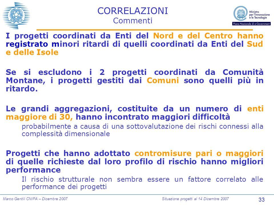 33 Marco Gentili CNIPA – Dicembre 2007Situazione progetti al 14 Dicembre 2007 CORRELAZIONI Commenti I progetti coordinati da Enti del Nord e del Centro hanno registrato minori ritardi di quelli coordinati da Enti del Sud e delle Isole Se si escludono i 2 progetti coordinati da Comunità Montane, i progetti gestiti dai Comuni sono quelli più in ritardo.