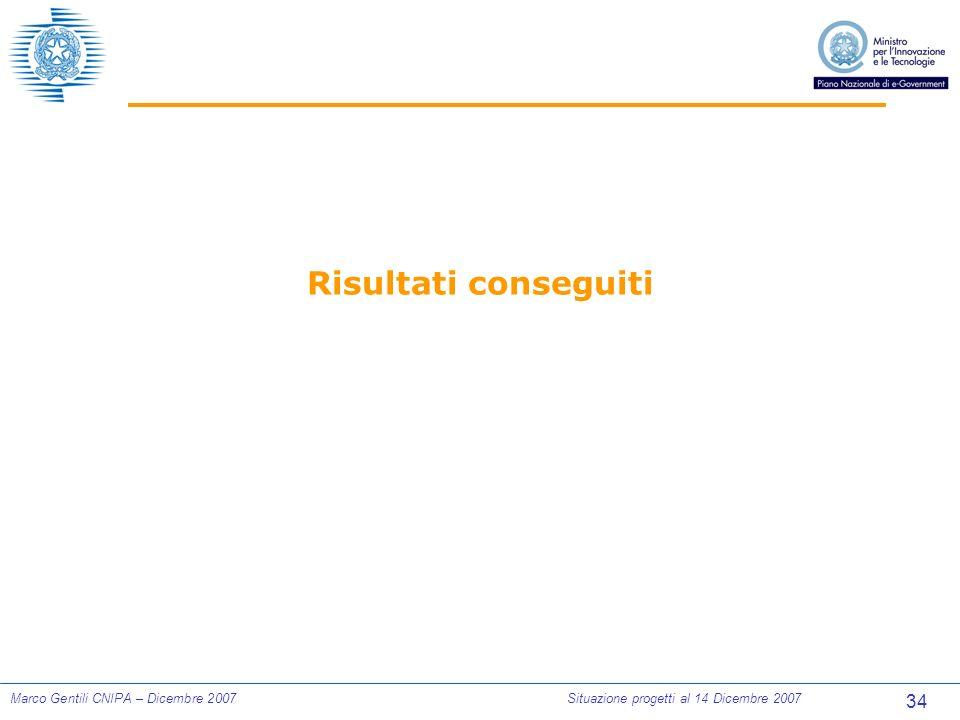 34 Marco Gentili CNIPA – Dicembre 2007Situazione progetti al 14 Dicembre 2007 Risultati conseguiti