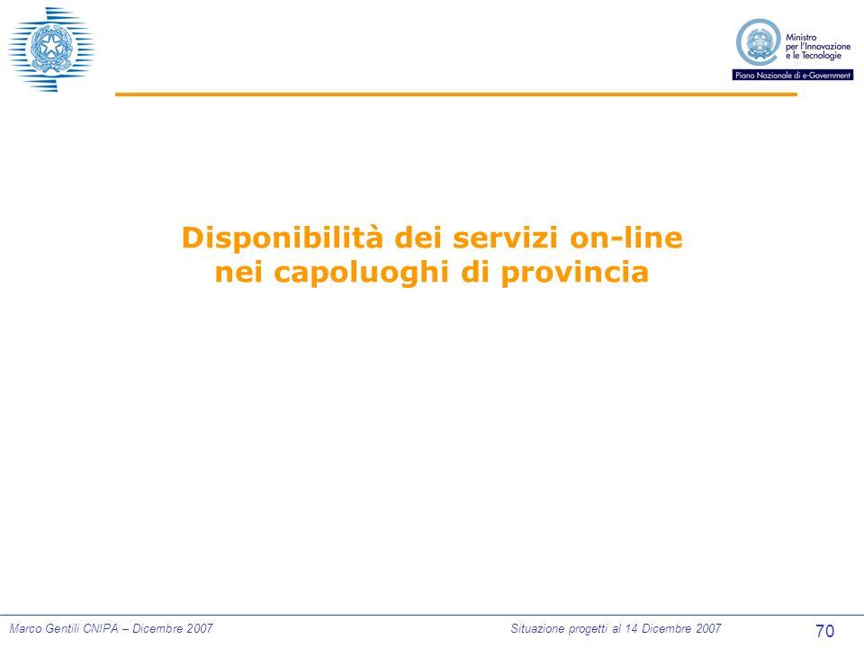 70 Marco Gentili CNIPA – Dicembre 2007Situazione progetti al 14 Dicembre 2007 Disponibilità dei servizi on-line nei capoluoghi di provincia